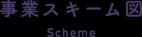 事業スキーム図 Scheme